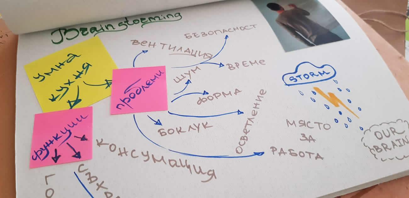 Екип 3 създава концепция за умна кухня обвързана с околната среда